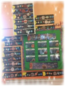 Construction Paper Solar Systems